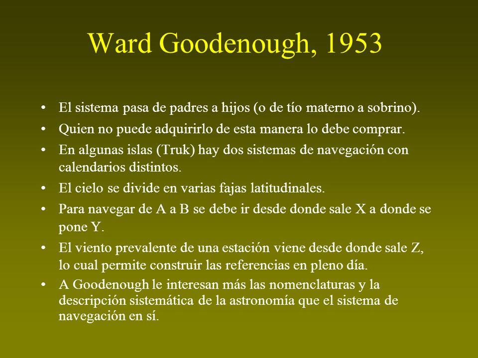 Ward Goodenough, 1953 El sistema pasa de padres a hijos (o de tío materno a sobrino). Quien no puede adquirirlo de esta manera lo debe comprar. En alg
