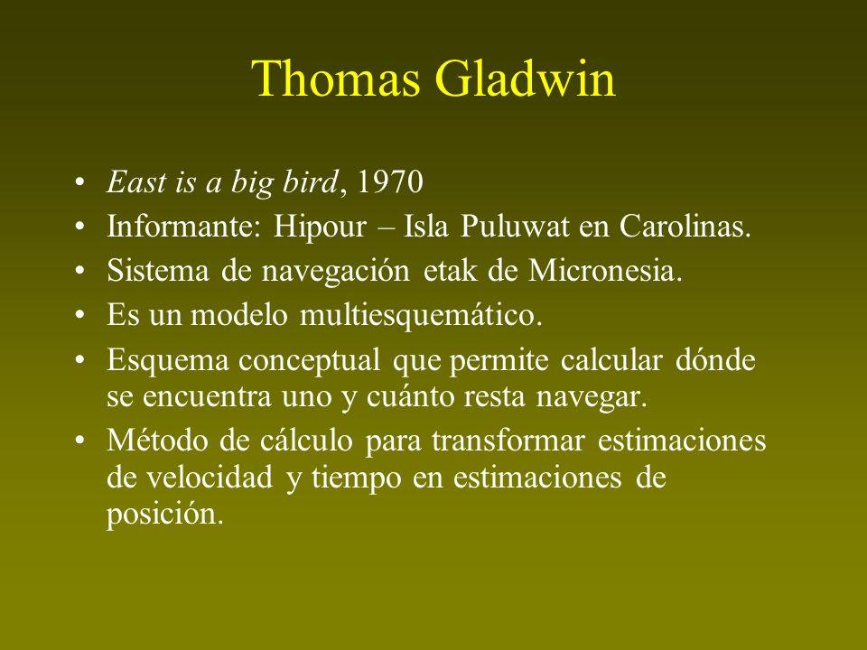Thomas Gladwin East is a big bird, 1970 Informante: Hipour – Isla Puluwat en Carolinas. Sistema de navegación etak de Micronesia. Es un modelo multies