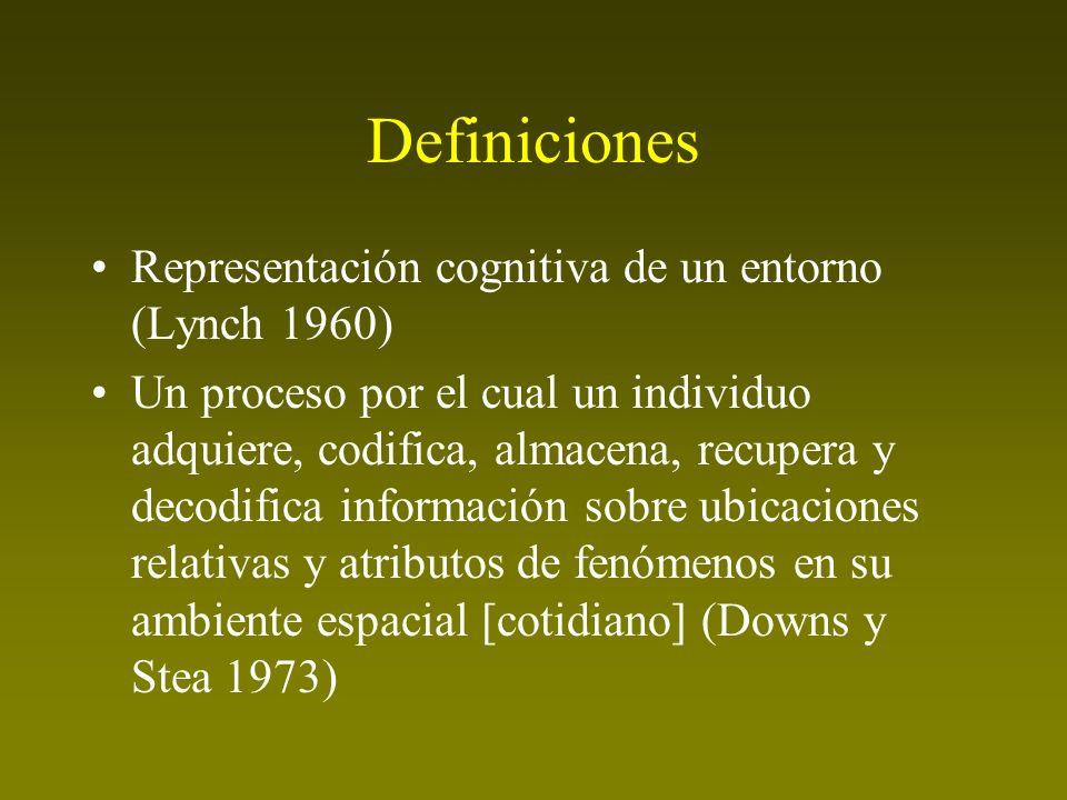 Definiciones Representación cognitiva de un entorno (Lynch 1960) Un proceso por el cual un individuo adquiere, codifica, almacena, recupera y decodifi
