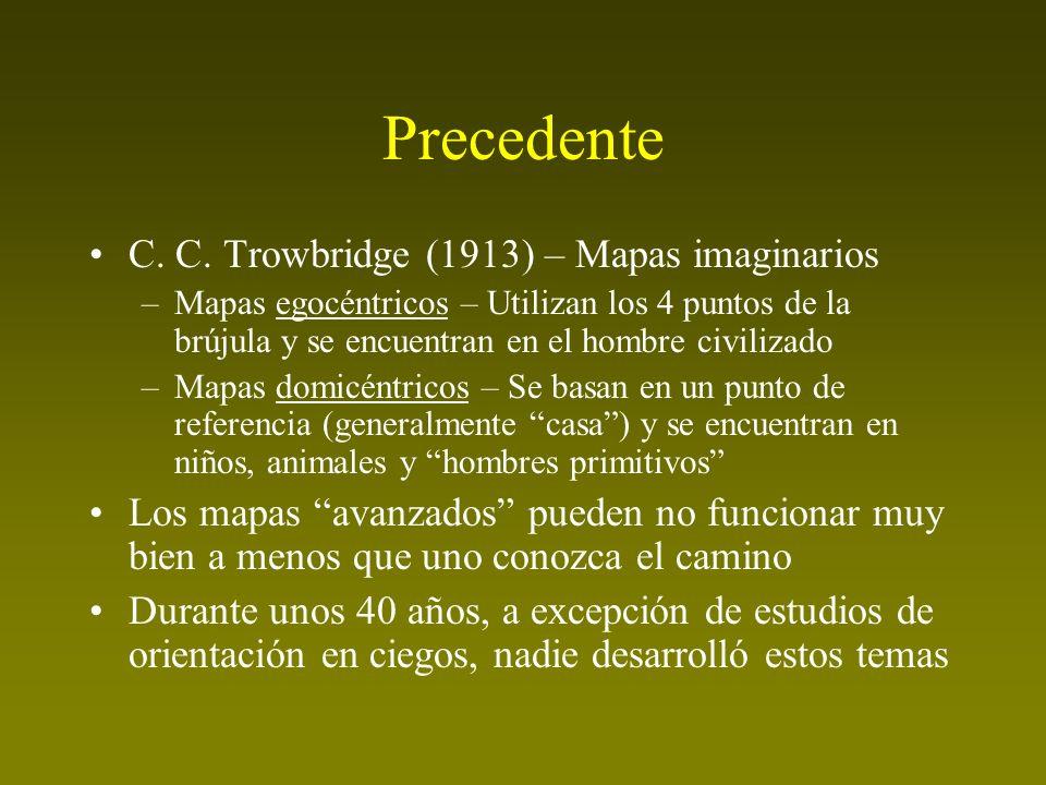 Precedente C. C. Trowbridge (1913) – Mapas imaginarios –Mapas egocéntricos – Utilizan los 4 puntos de la brújula y se encuentran en el hombre civiliza