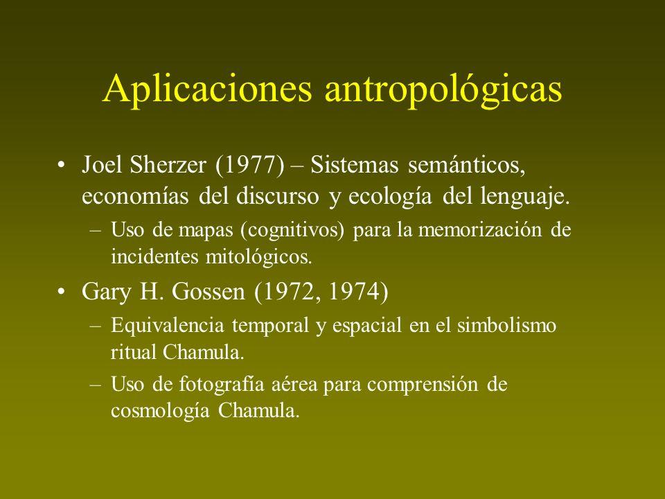 Aplicaciones antropológicas Joel Sherzer (1977) – Sistemas semánticos, economías del discurso y ecología del lenguaje. –Uso de mapas (cognitivos) para