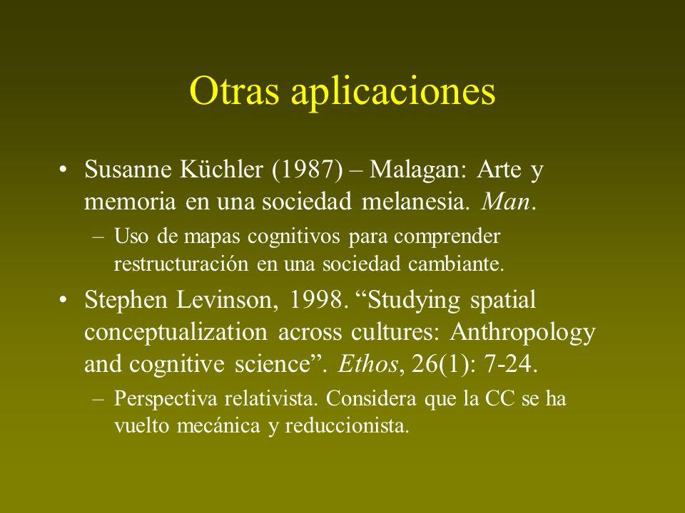 Otras aplicaciones Susanne Küchler (1987) – Malagan: Arte y memoria en una sociedad melanesia. Man. –Uso de mapas cognitivos para comprender restructu