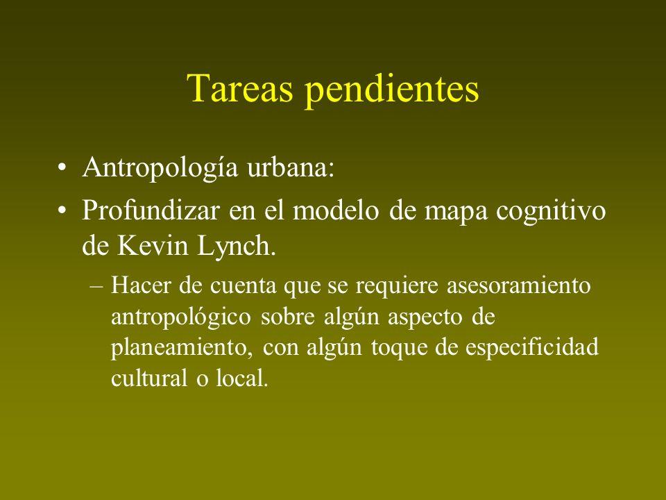 Tareas pendientes Antropología urbana: Profundizar en el modelo de mapa cognitivo de Kevin Lynch. –Hacer de cuenta que se requiere asesoramiento antro