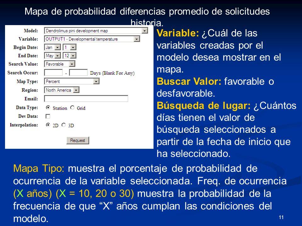 11 Variable: ¿Cuál de las variables creadas por el modelo desea mostrar en el mapa. Buscar Valor: favorable o desfavorable. Búsqueda de lugar: ¿Cuánto