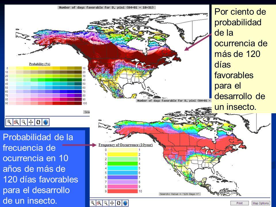 12 Probabilidad de la frecuencia de ocurrencia en 10 años de más de 120 días favorables para el desarrollo de un insecto. Por ciento de probabilidad d