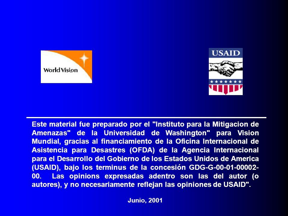 Taller : Reducción del Riesgo frente a Peligros Naturales Honduras, 2 - 6 Abril, 2001 óElaboración de Mapas de Riesgo Módulo #4 : Elaboración de Mapas de Riesgo