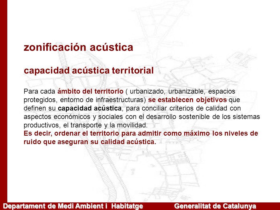 Departament de Medi Ambient i Habitatge Generalitat de Catalunya zonificación acústica capacidad acústica territorial Para cada ámbito del territorio