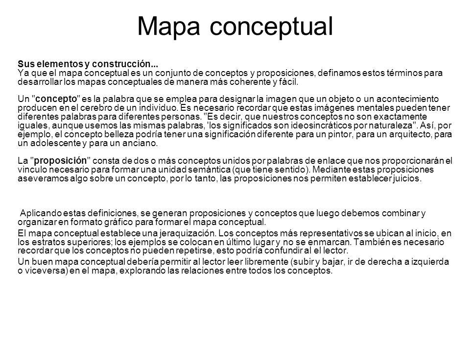 Mapa conceptual Sus elementos y construcción... Ya que el mapa conceptual es un conjunto de conceptos y proposiciones, definamos estos términos para d