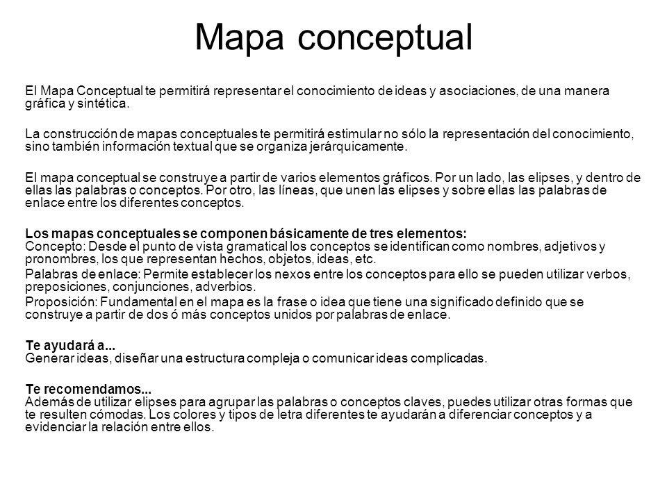 Mapa conceptual El Mapa Conceptual te permitirá representar el conocimiento de ideas y asociaciones, de una manera gráfica y sintética. La construcció