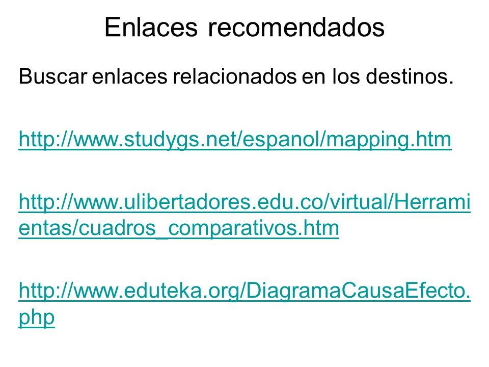 Enlaces recomendados Buscar enlaces relacionados en los destinos. http://www.studygs.net/espanol/mapping.htm http://www.ulibertadores.edu.co/virtual/H