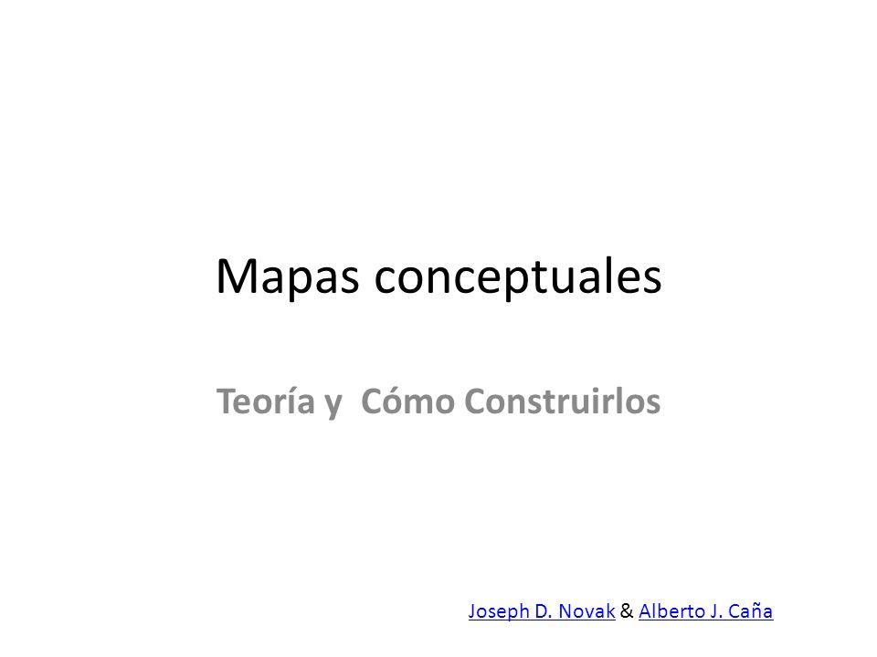 Recomendaciones para aprender a hacer mapas conceptuales Seleccionar los conceptos que se derivan unos de otros.