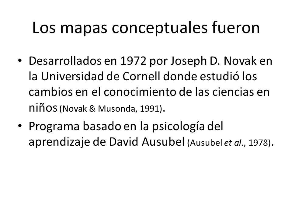 ¿Cómo son los mapas conceptuales.