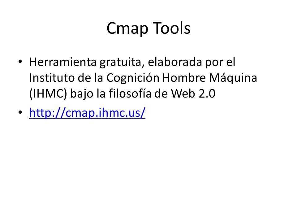 Cmap tools Facilita el diseño de mapas, con la posibilidad de – hipervinculación, – almacenaje de recursos, – diseño y lectura de proposiciones, – exportación a páginas WEB – publicación en servidores públicos para su construcción colaborativa.