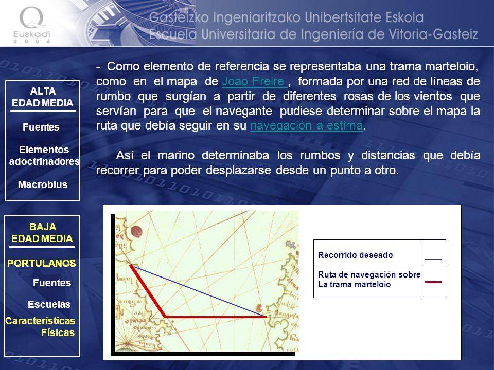 - Como elemento de referencia se representaba una trama marteloio, como en el mapa de Joao Freire, formada por una red de líneas de rumbo que surgían