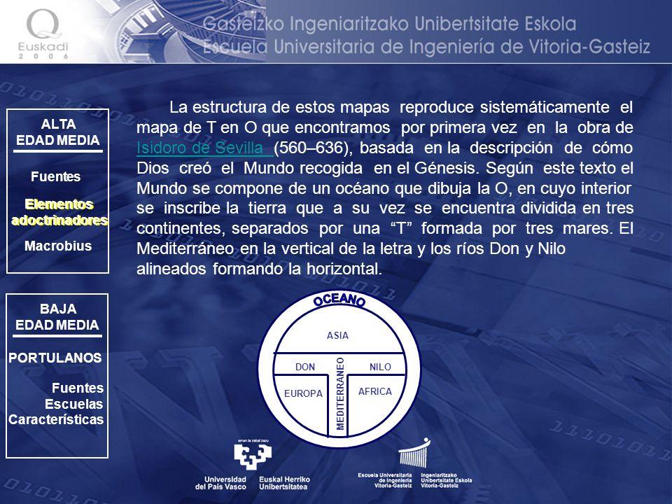 ALTA EDAD MEDIA Elementos adoctrinadores Macrobius Fuentes Si bien la producción cartográfica de portulanos fue muy extensa y se conservan numerosos ejemplos de ella, la obra más destacada de esta época es el Atlas Catalán.