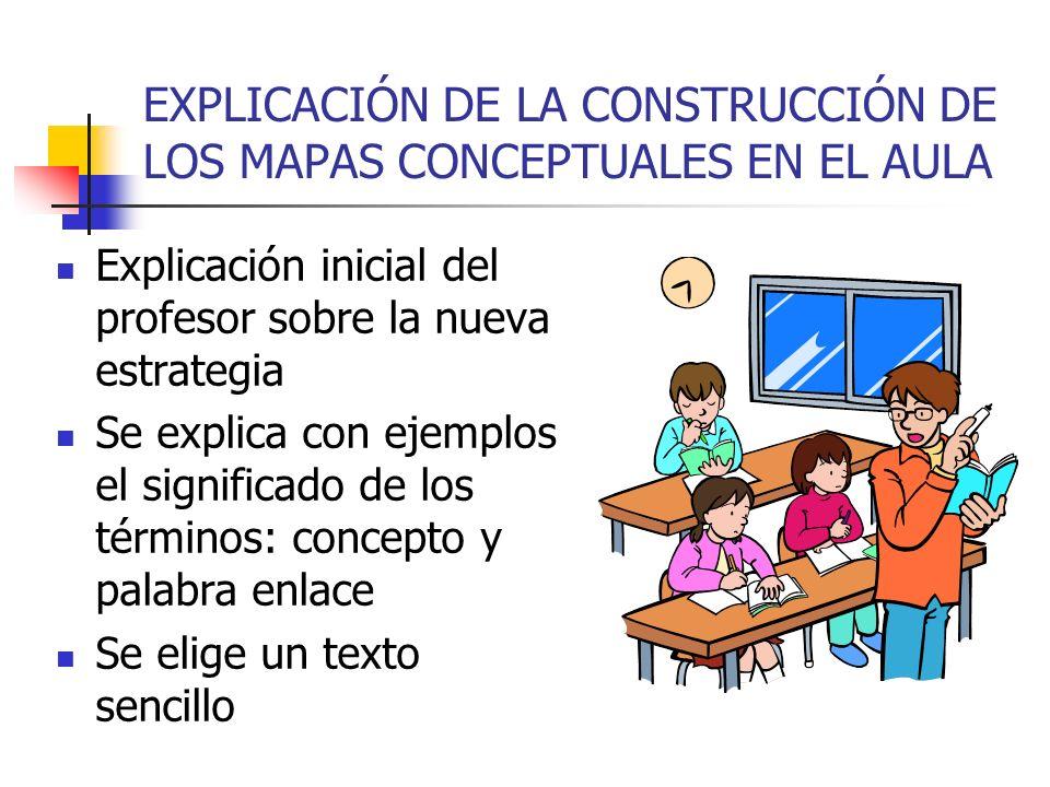 EXPLICACIÓN DE LA CONSTRUCCIÓN DE LOS MAPAS CONCEPTUALES EN EL AULA Explicación inicial del profesor sobre la nueva estrategia Se explica con ejemplos