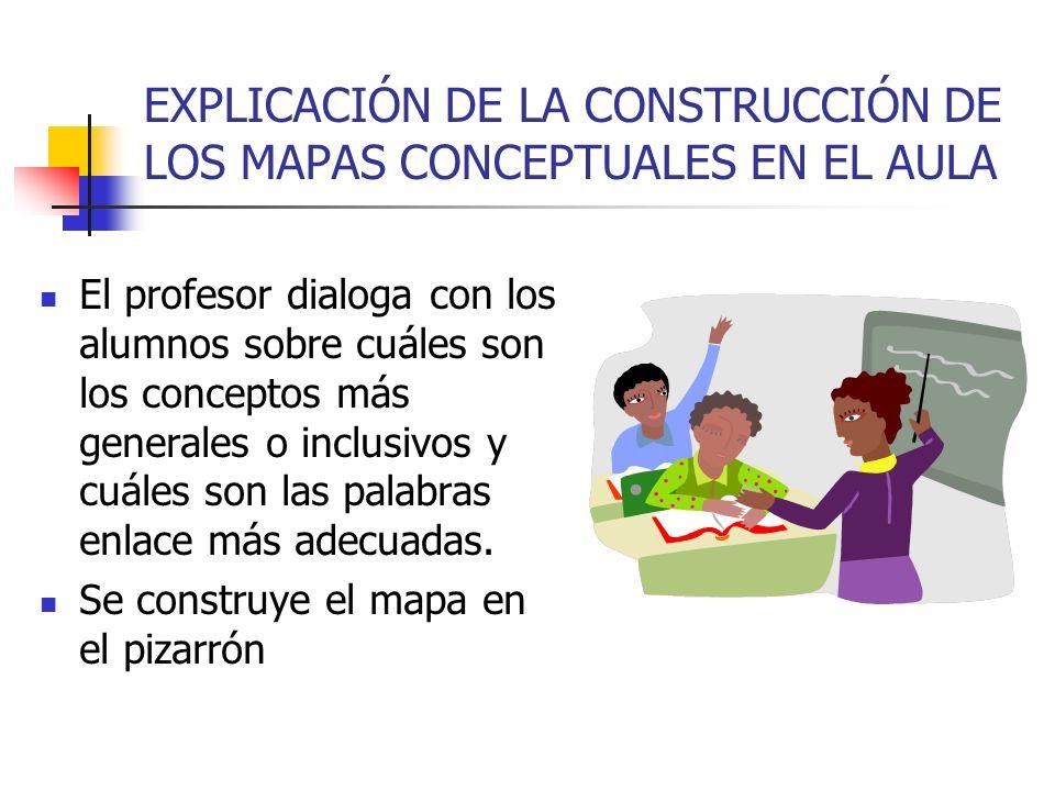 EXPLICACIÓN DE LA CONSTRUCCIÓN DE LOS MAPAS CONCEPTUALES EN EL AULA El profesor dialoga con los alumnos sobre cuáles son los conceptos más generales o