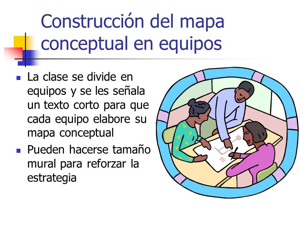 Construcción del mapa conceptual en equipos La clase se divide en equipos y se les señala un texto corto para que cada equipo elabore su mapa conceptu