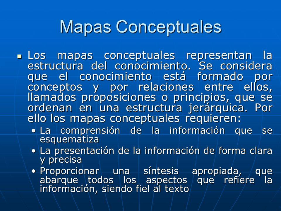 Mapas Conceptuales Los mapas conceptuales representan la estructura del conocimiento. Se considera que el conocimiento está formado por conceptos y po