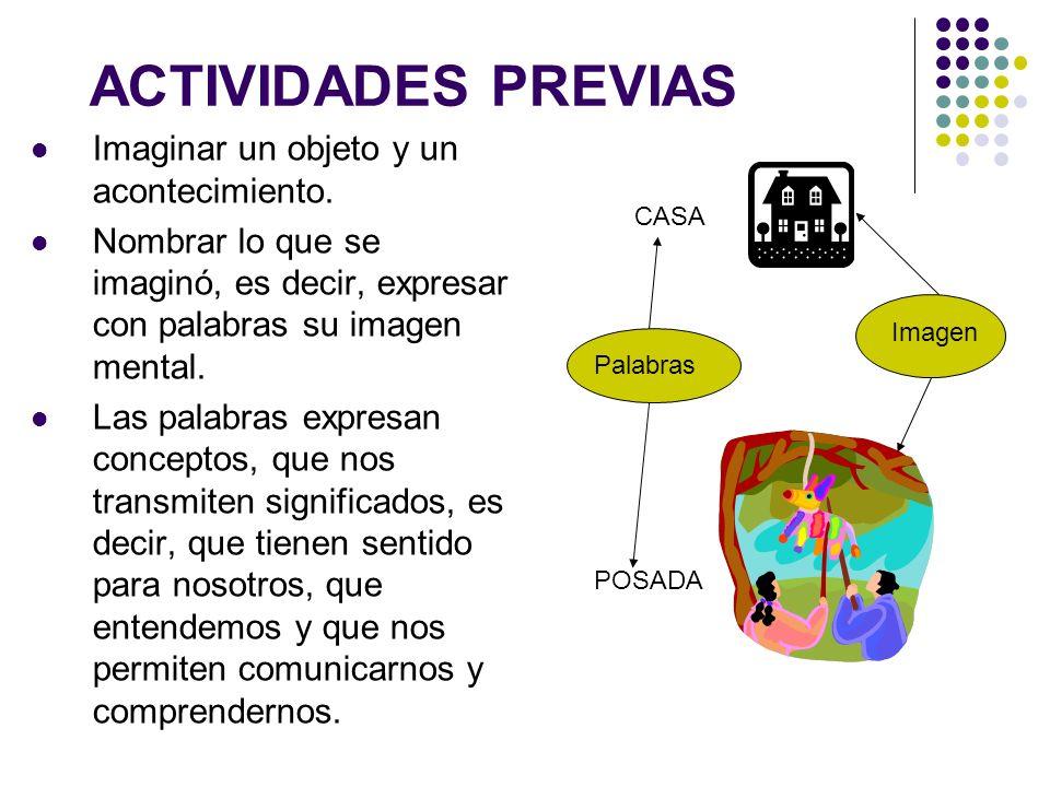 ACTIVIDADES PREVIAS Los conceptos siempre cuentan con una representación mental, de lo contrario no tendrían significado.