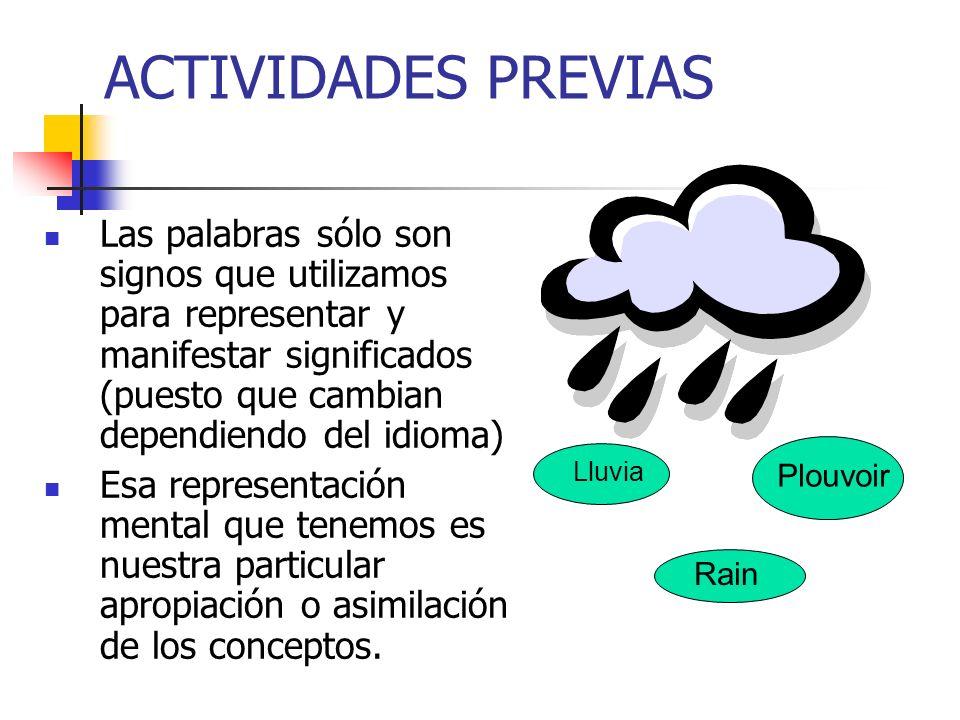ACTIVIDADES PREVIAS Los conceptos son objetos, acontecimientos o regularidades.