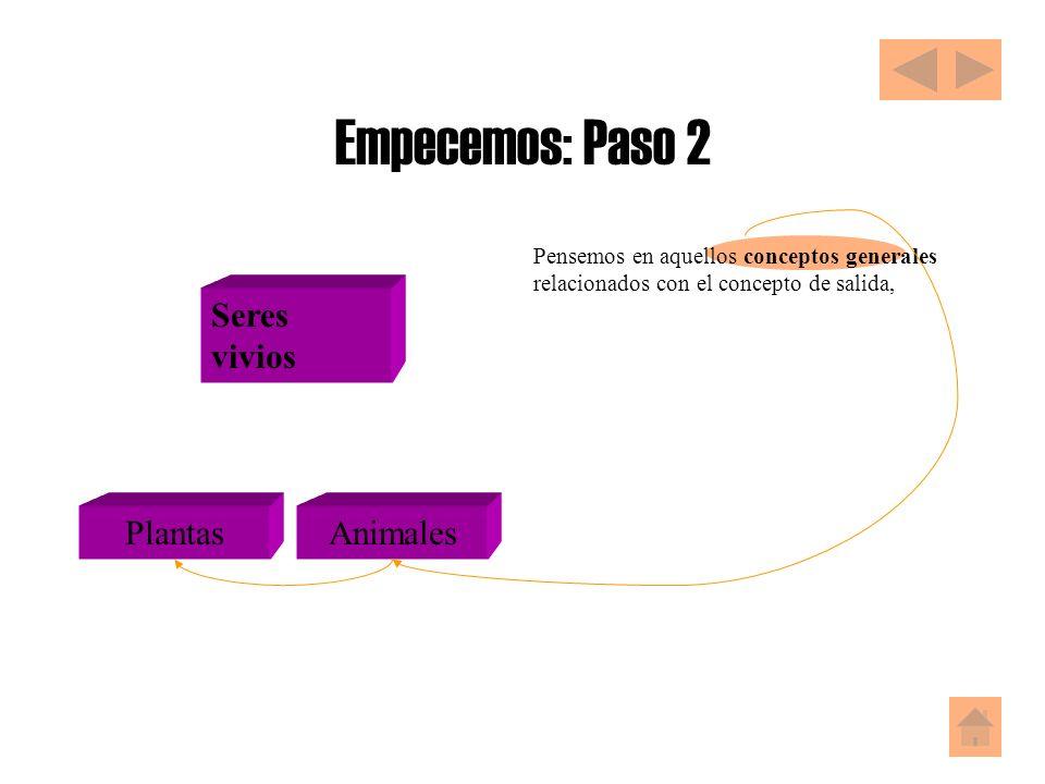 Seres vivios Empecemos: Paso 2 Pensemos en aquellos conceptos generales relacionados con el concepto de salida, PlantasAnimales