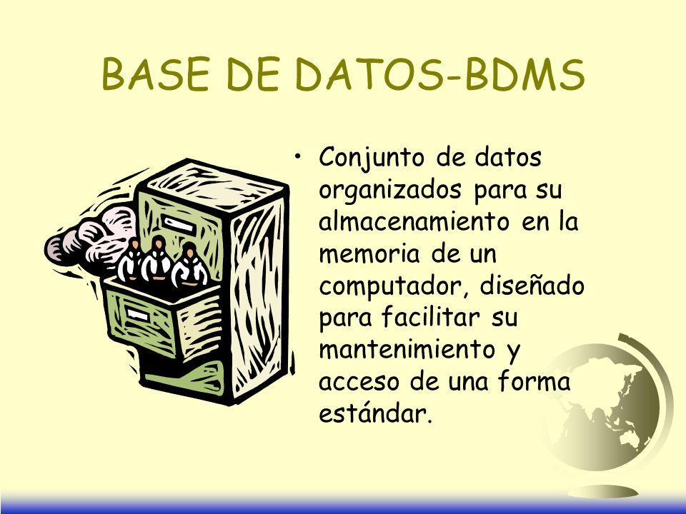 BASE DE DATOS-BDMS Conjunto de datos organizados para su almacenamiento en la memoria de un computador, diseñado para facilitar su mantenimiento y acceso de una forma estándar.