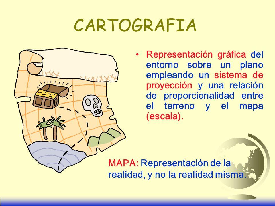 CARTOGRAFIA Representación gráfica del entorno sobre un plano empleando un sistema de proyección y una relación de proporcionalidad entre el terreno y el mapa (escala).