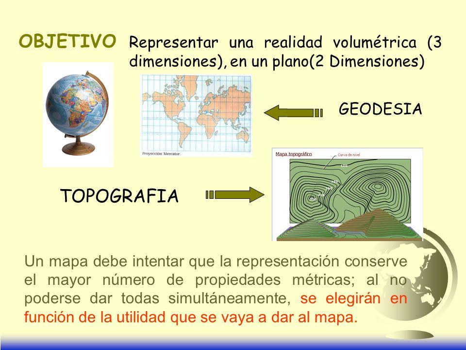 OBJETIVO Representar una realidad volumétrica (3 dimensiones), en un plano(2 Dimensiones) GEODESIA TOPOGRAFIA Un mapa debe intentar que la representación conserve el mayor número de propiedades métricas; al no poderse dar todas simultáneamente, se elegirán en función de la utilidad que se vaya a dar al mapa.