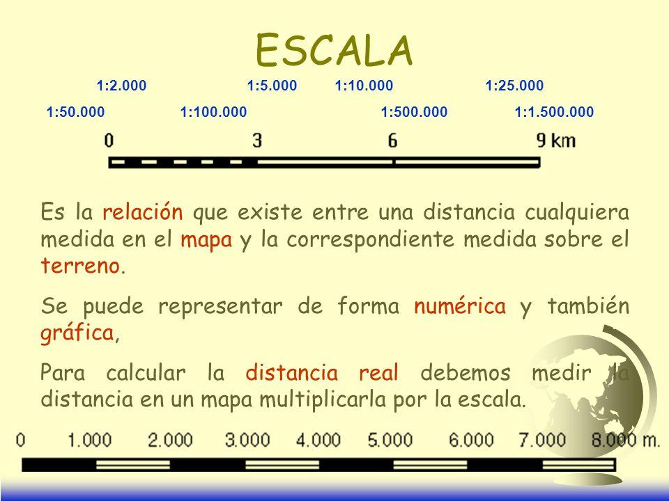 ESCALA Es la relación que existe entre una distancia cualquiera medida en el mapa y la correspondiente medida sobre el terreno.