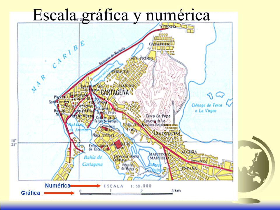 Numérica Gráfica Escala gráfica y numérica