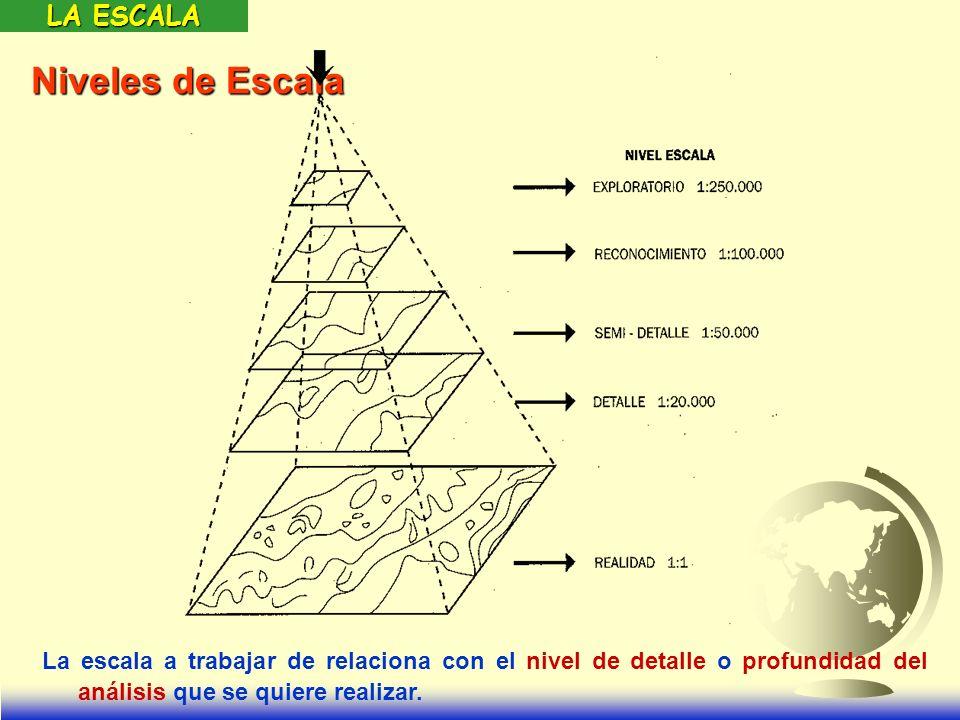 Niveles de Escala La escala a trabajar de relaciona con el nivel de detalle o profundidad del análisis que se quiere realizar.