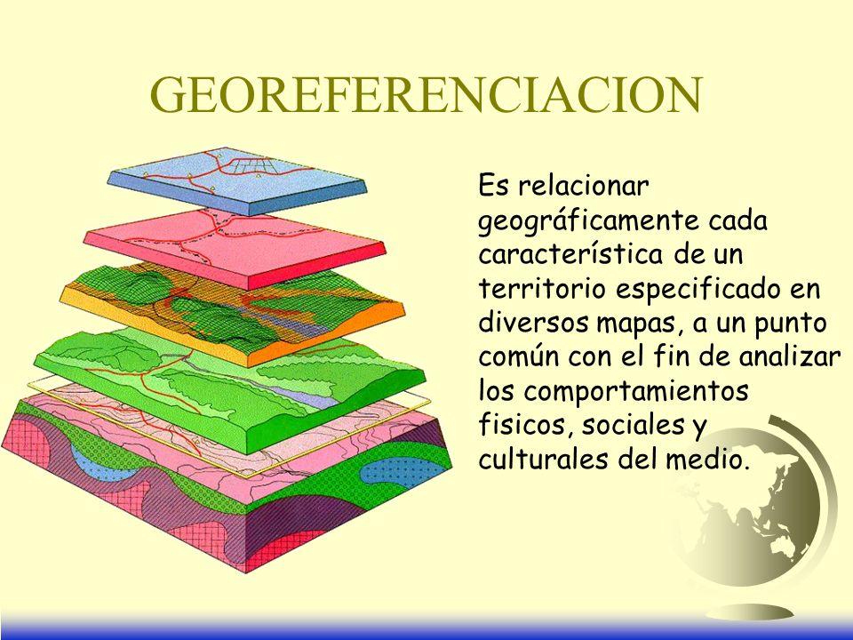 GEOREFERENCIACION Es relacionar geográficamente cada característica de un territorio especificado en diversos mapas, a un punto común con el fin de analizar los comportamientos fisicos, sociales y culturales del medio.