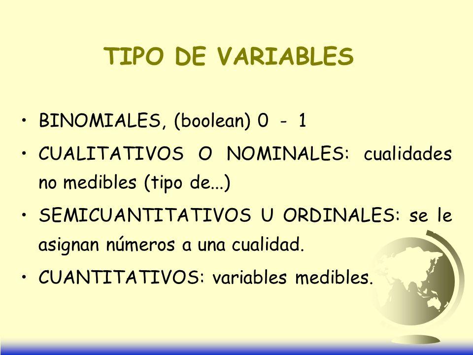 TIPO DE VARIABLES BINOMIALES, (boolean) 0 - 1 CUALITATIVOS O NOMINALES: cualidades no medibles (tipo de...) SEMICUANTITATIVOS U ORDINALES: se le asignan números a una cualidad.