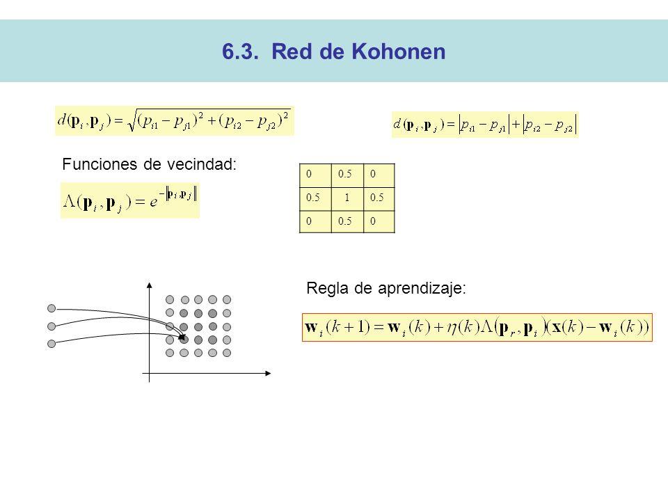 6.3. Red de Kohonen 00.50 1 0 0 Funciones de vecindad: Regla de aprendizaje: