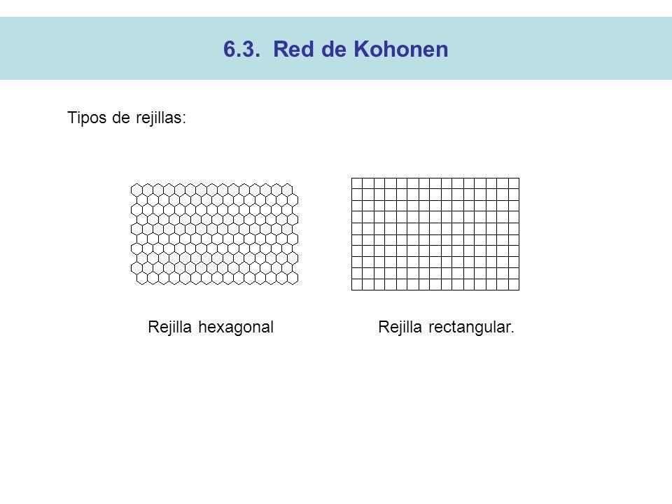 6.3. Red de Kohonen Tipos de rejillas: Rejilla hexagonal Rejilla rectangular.