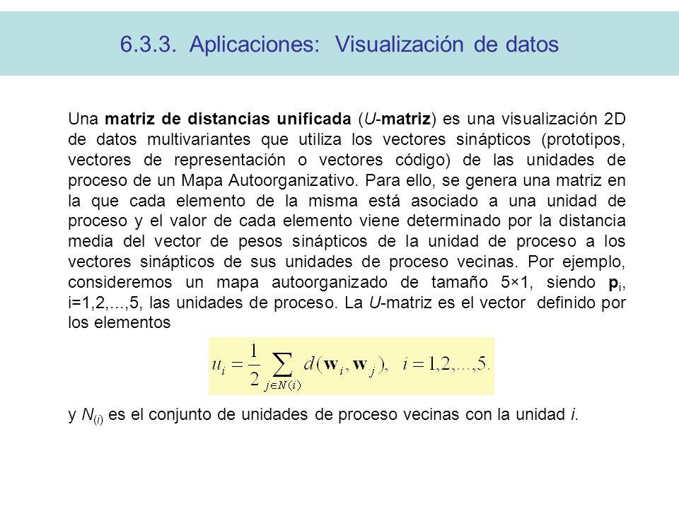 6.3.3. Aplicaciones: Visualización de datos Una matriz de distancias unificada (U-matriz) es una visualización 2D de datos multivariantes que utiliza