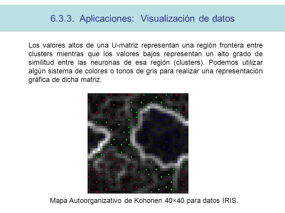 6.3.3. Aplicaciones: Visualización de datos Los valores altos de una U-matriz representan una región frontera entre clusters mientras que los valores