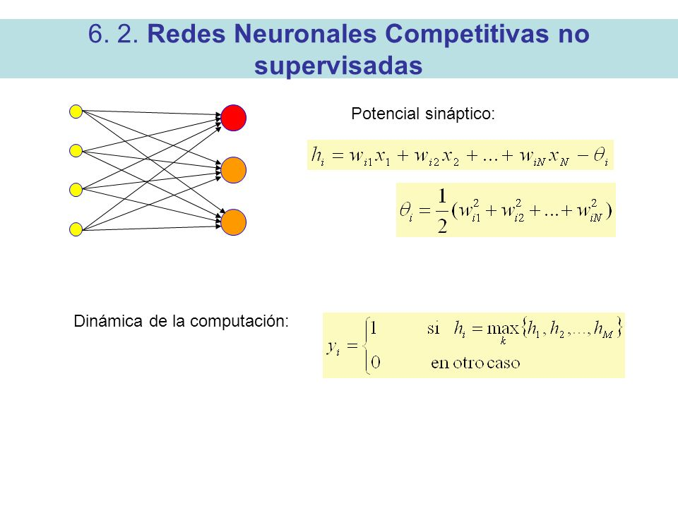 6. 2. Redes Neuronales Competitivas no supervisadas Potencial sináptico: Dinámica de la computación:
