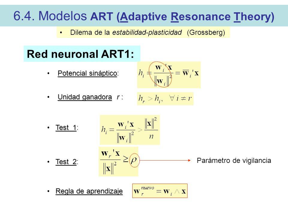 6.4. Modelos ART (Adaptive Resonance Theory) Dilema de la estabilidad-plasticidad (Grossberg) Red neuronal ART1: Test 1 Test 1: Test 2 Test 2: Regla d