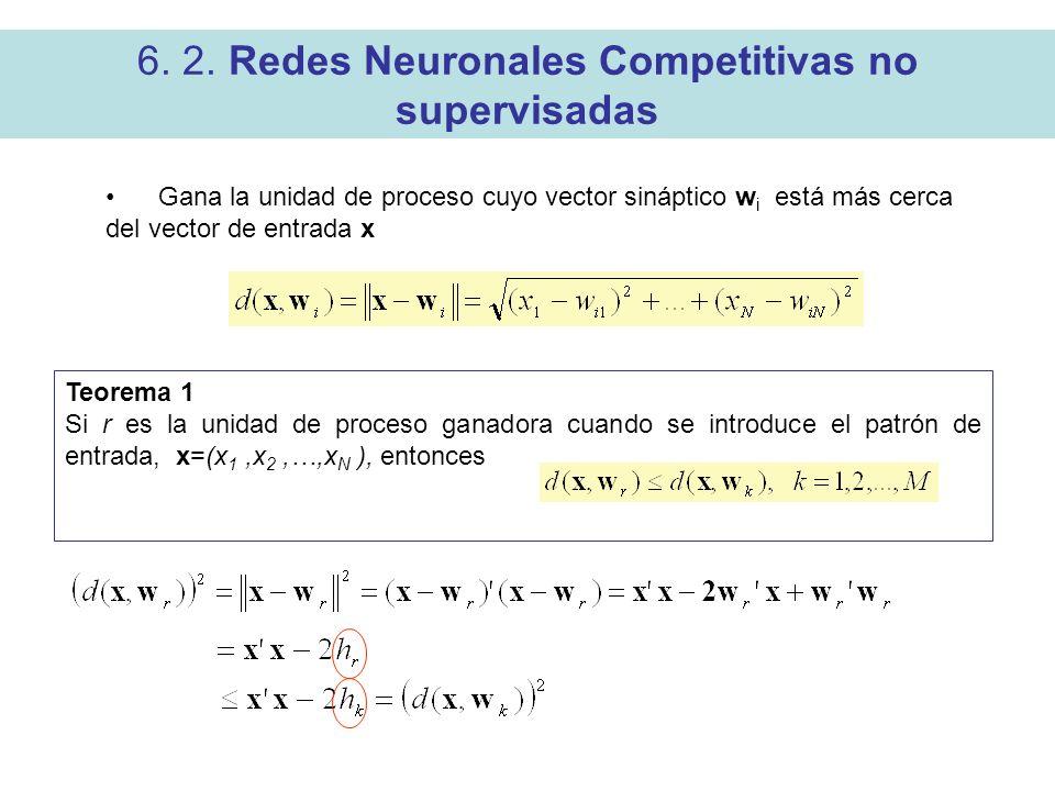 6. 2. Redes Neuronales Competitivas no supervisadas Gana la unidad de proceso cuyo vector sináptico w i está más cerca del vector de entrada x Teorema