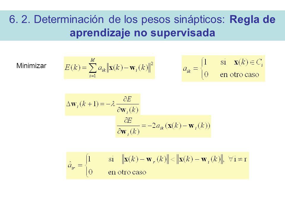 6. 2. Determinación de los pesos sinápticos: Regla de aprendizaje no supervisada Minimizar