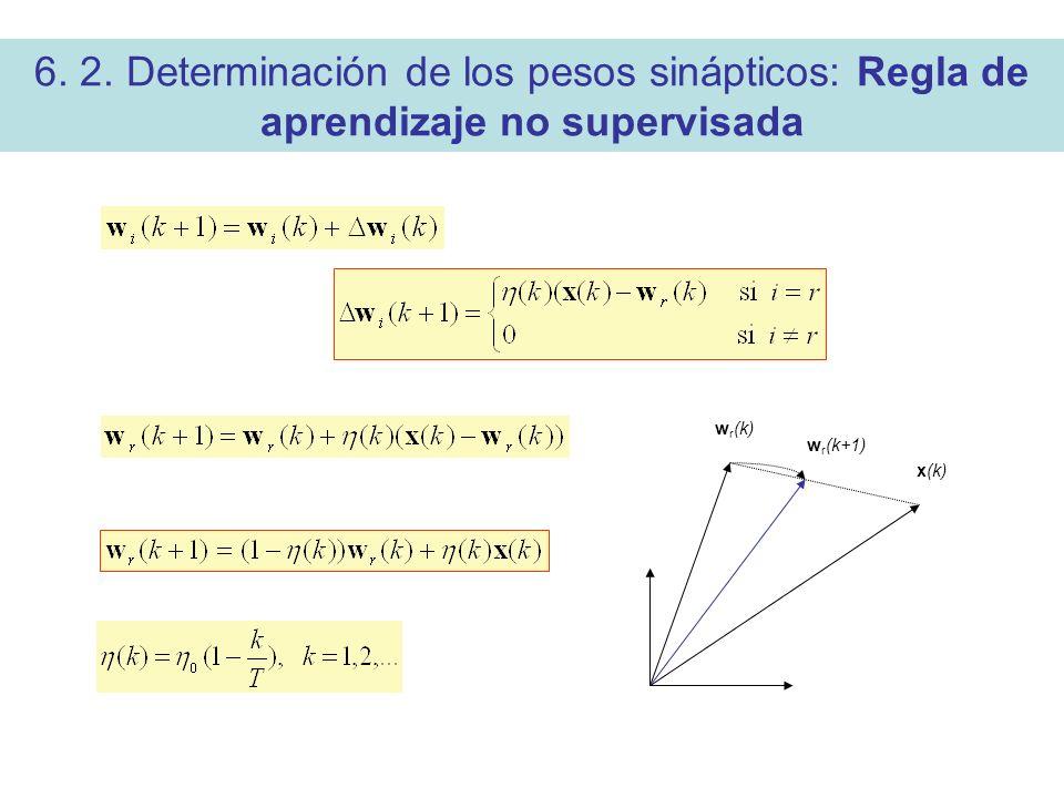 6. 2. Determinación de los pesos sinápticos: Regla de aprendizaje no supervisada w r (k) x(k) w r (k+1)