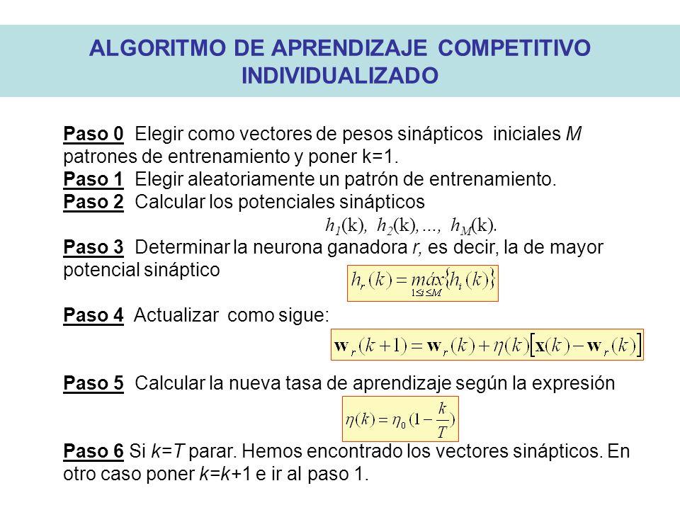 ALGORITMO DE APRENDIZAJE COMPETITIVO INDIVIDUALIZADO Paso 0 Elegir como vectores de pesos sinápticos iniciales M patrones de entrenamiento y poner k=1.