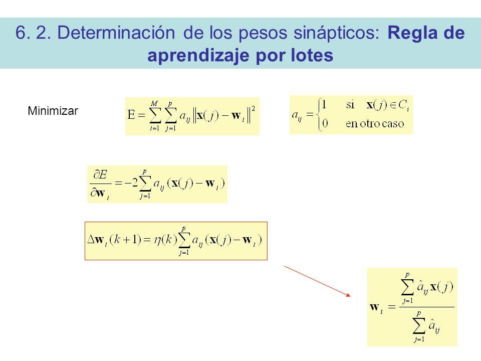 6. 2. Determinación de los pesos sinápticos: Regla de aprendizaje por lotes Minimizar