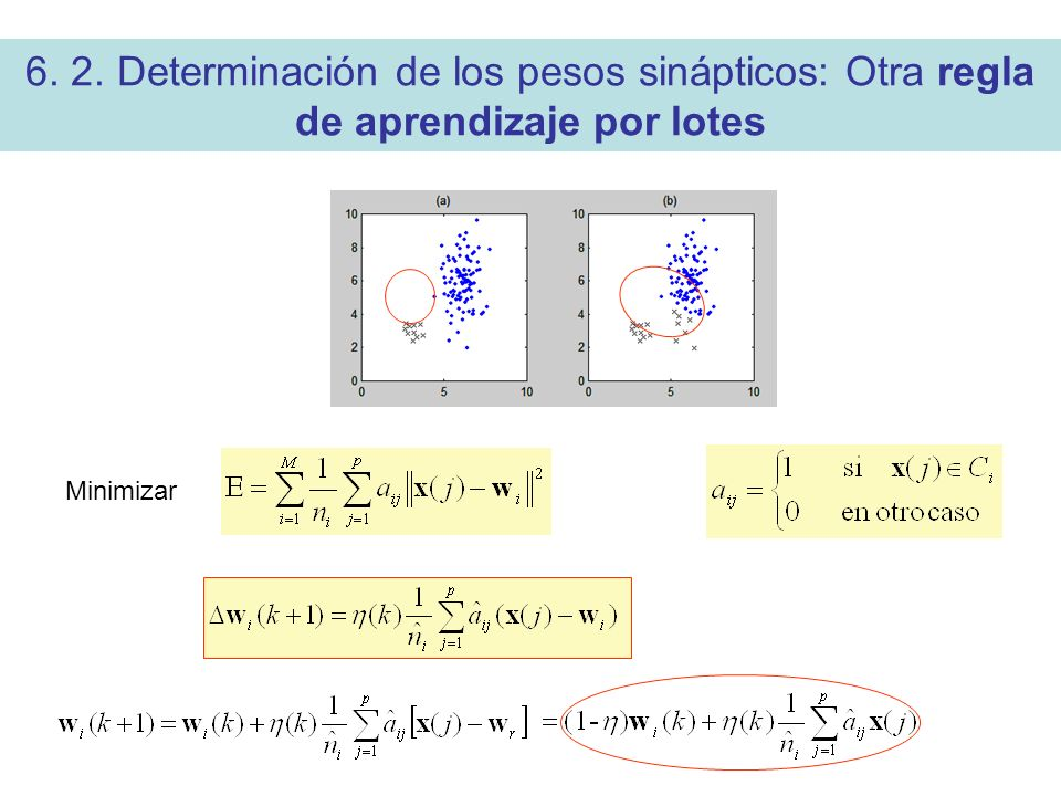 6. 2. Determinación de los pesos sinápticos: Otra regla de aprendizaje por lotes Minimizar