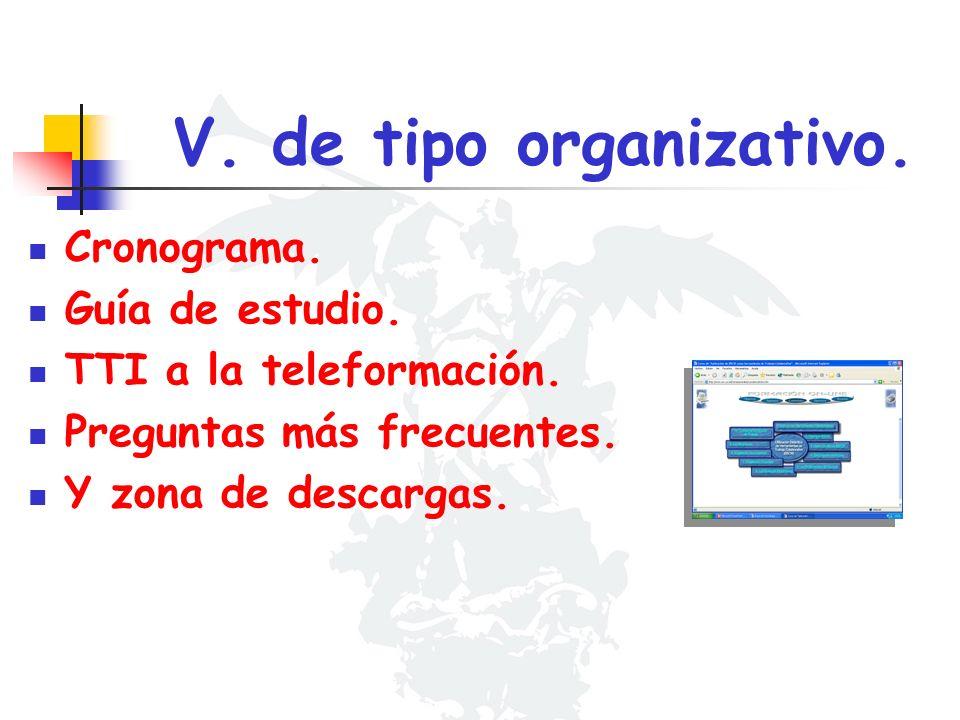 V. de tipo organizativo. Cronograma. Guía de estudio. TTI a la teleformación. Preguntas más frecuentes. Y zona de descargas.