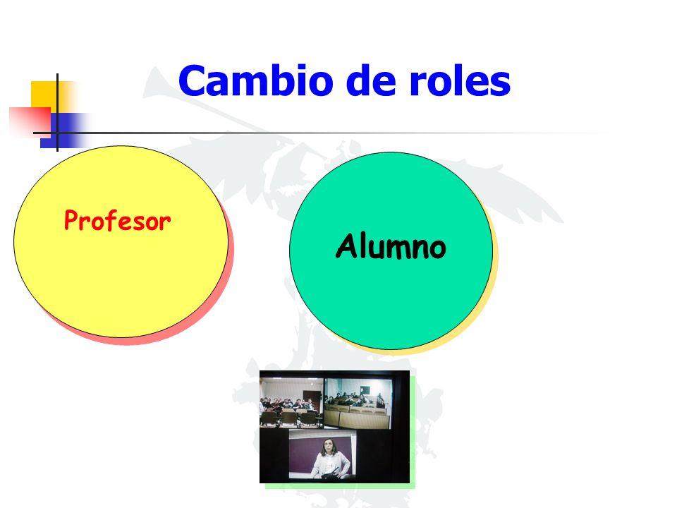Cambio de roles Profesor Alumno