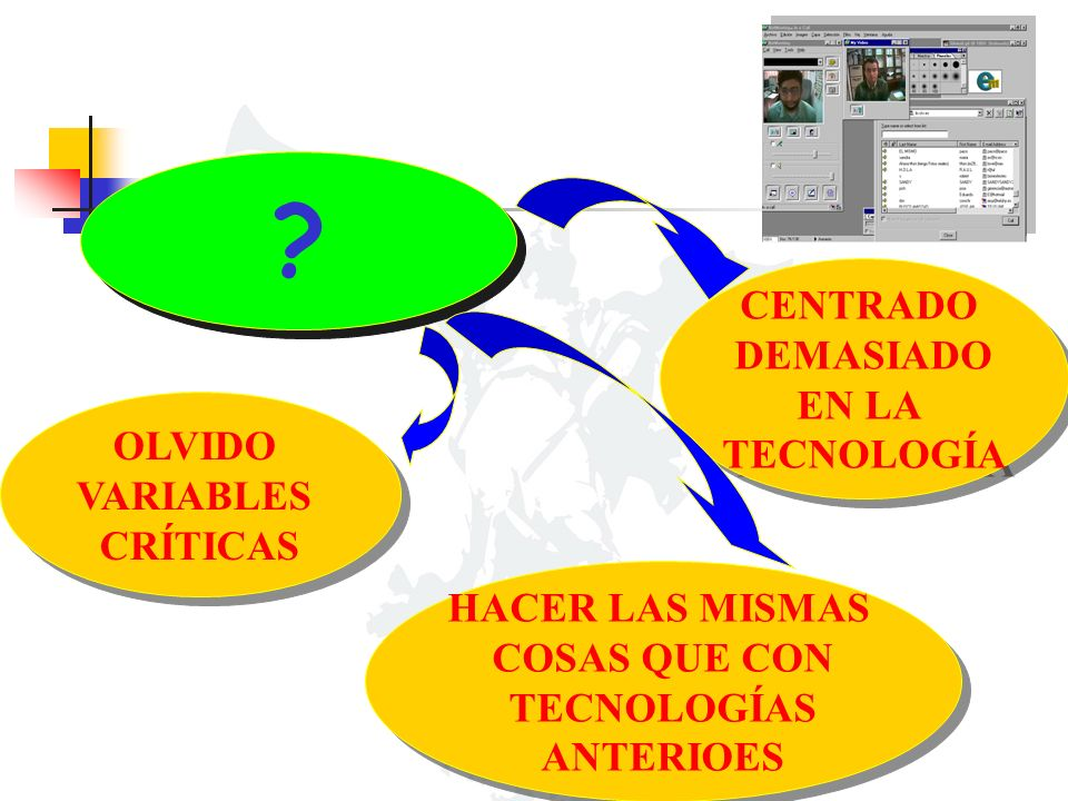 CENTRADO DEMASIADO EN LA TECNOLOGÍA CENTRADO DEMASIADO EN LA TECNOLOGÍA HACER LAS MISMAS COSAS QUE CON TECNOLOGÍAS ANTERIOES HACER LAS MISMAS COSAS QUE CON TECNOLOGÍAS ANTERIOES OLVIDO VARIABLES CRÍTICAS OLVIDO VARIABLES CRÍTICAS