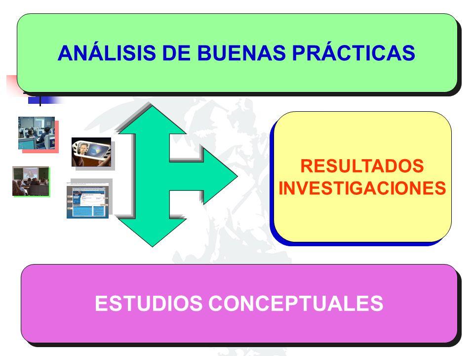 E-Actividades (I) Proyectos de trabajo.Visitas a sitios web.